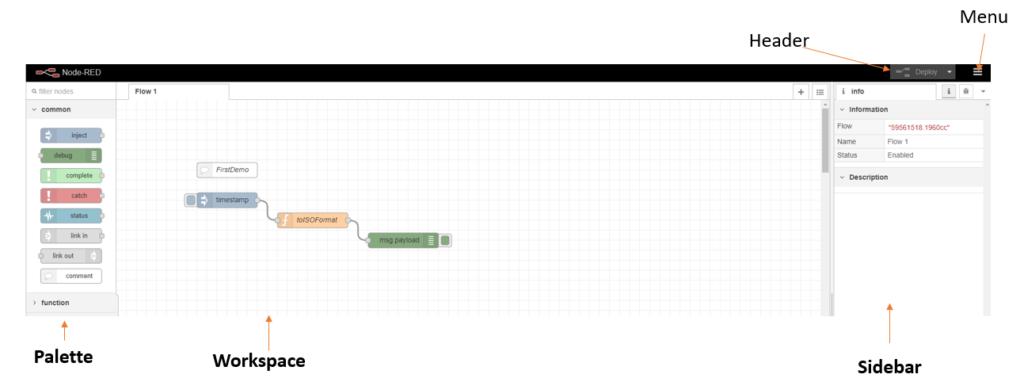 Editor components
